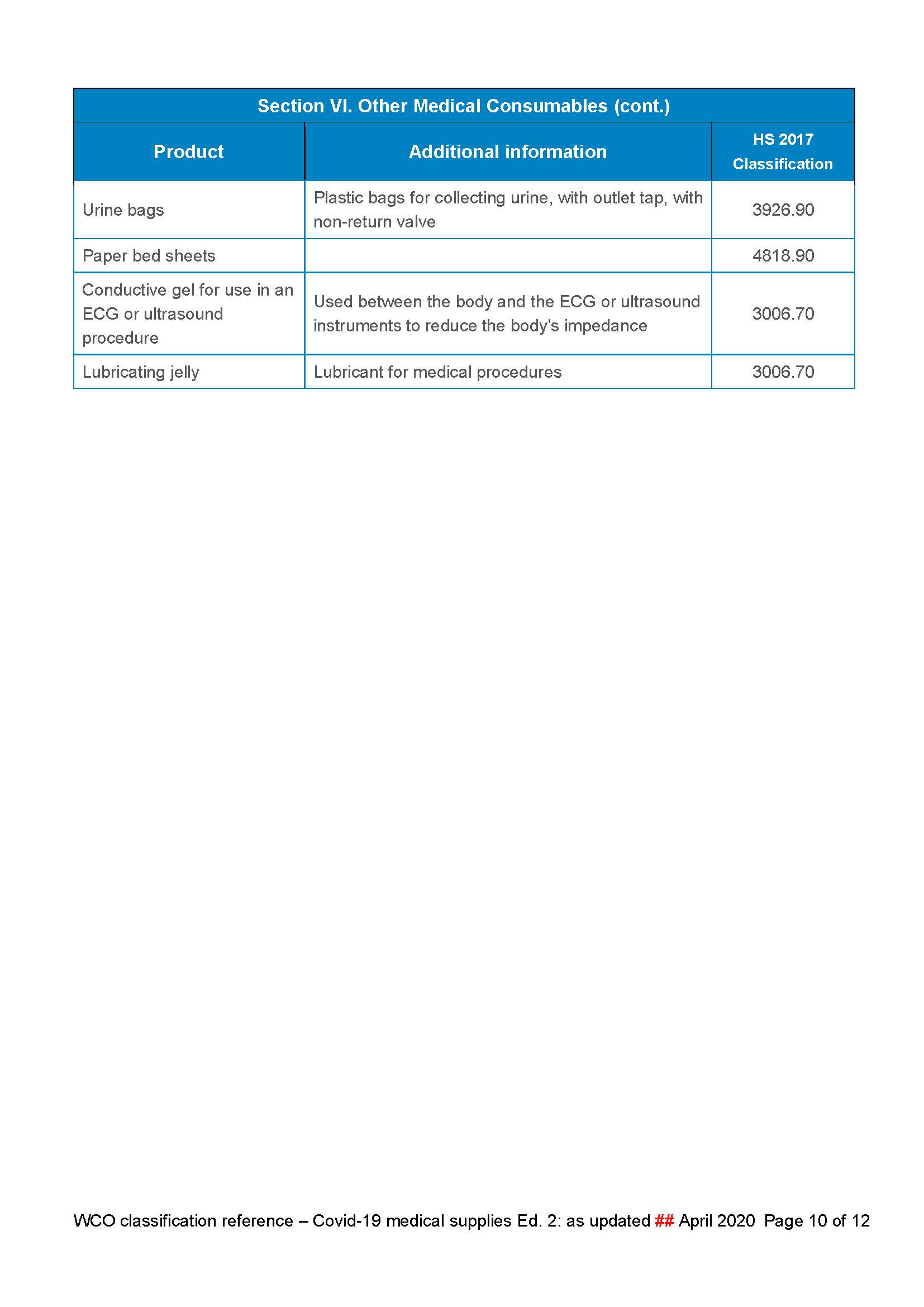HS classification reference for Covid 19 medical supplies_Sayfa_10