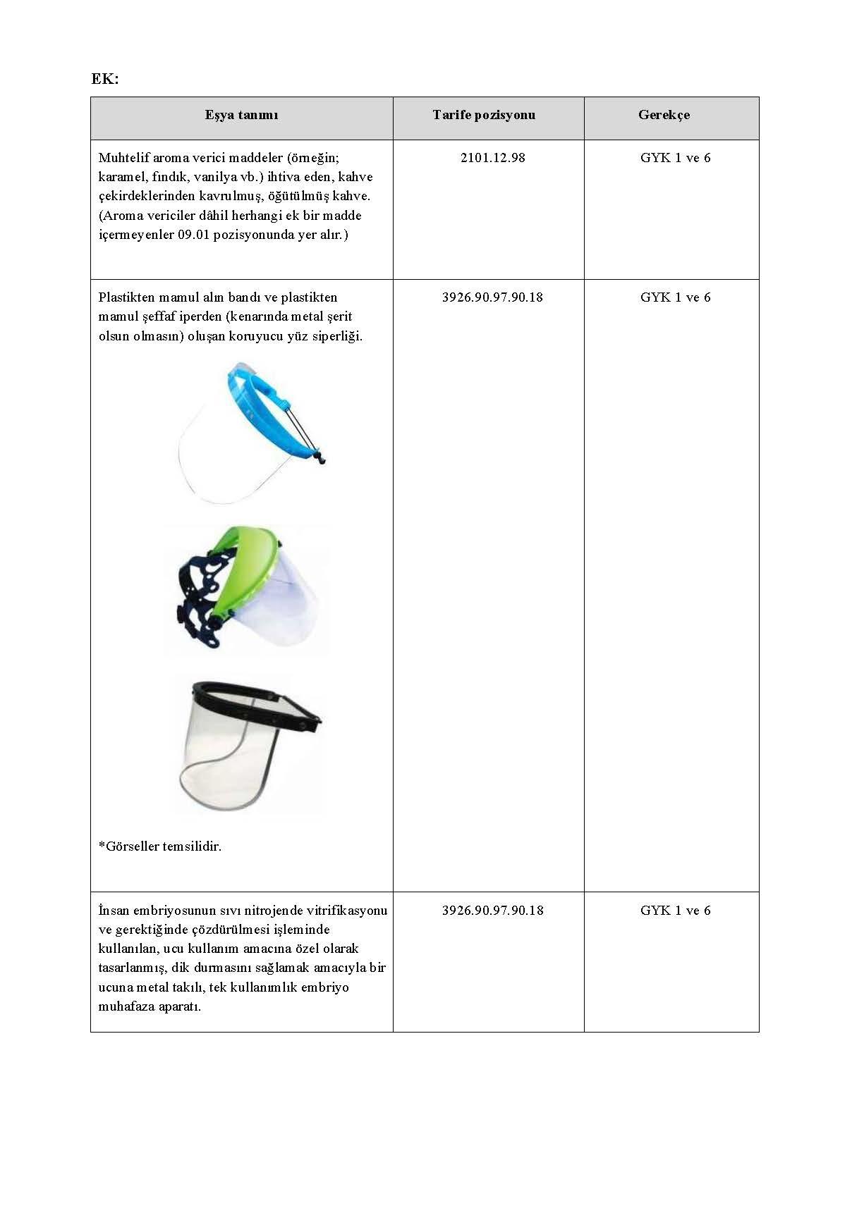 Genelge 2020-19 Muhtelif Eşyanın Sınıflandırılmasında Dikkate Alınacak Hususlar_Sayfa_2