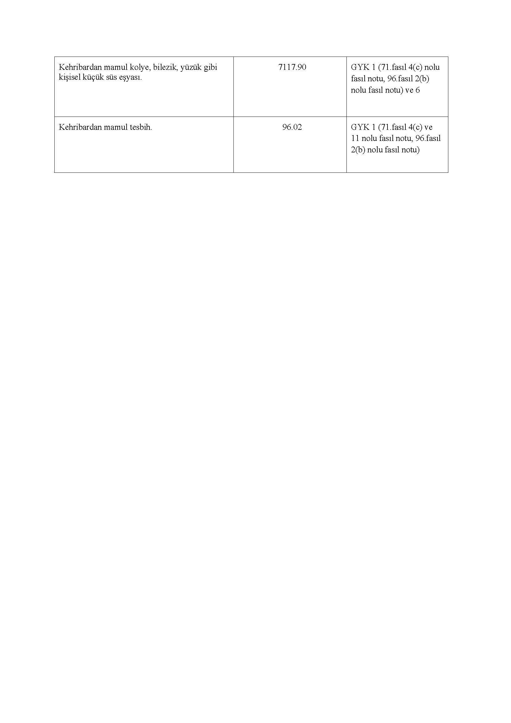 Genelge 2020-19 Muhtelif Eşyanın Sınıflandırılmasında Dikkate Alınacak Hususlar_Sayfa_3